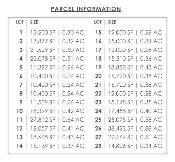 Heirloom Landing Parcel Information